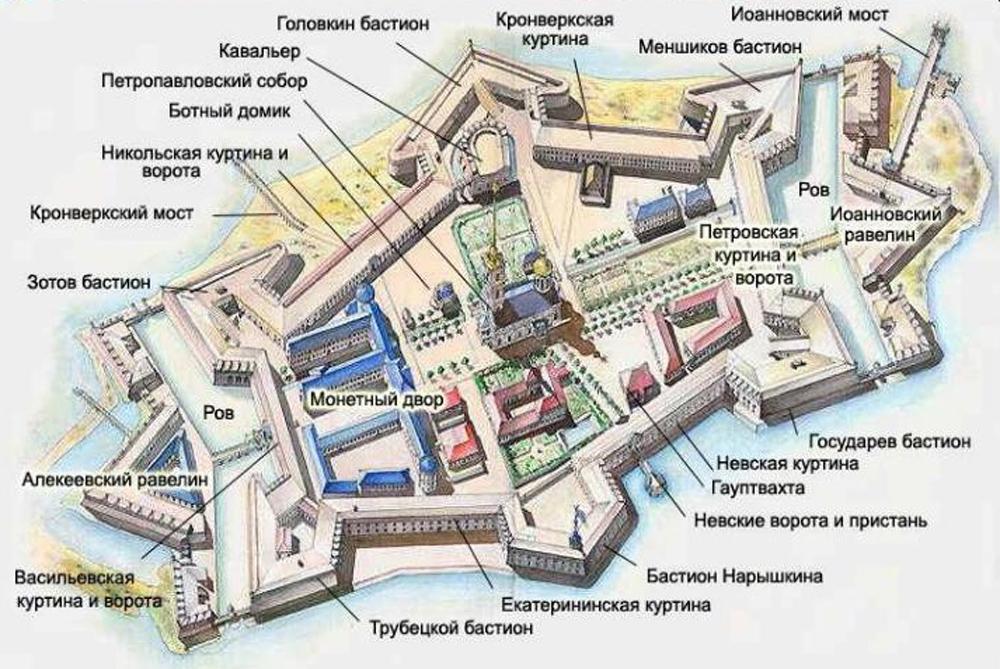 Петропавловская крепость: официальный сайт режим работы фото вся.